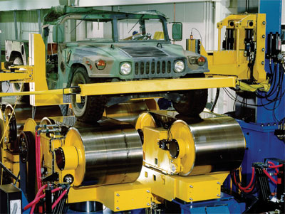 a jeep and Roadway Simulator actuators